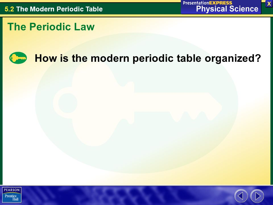 The Periodic Law How is the modern periodic table organized