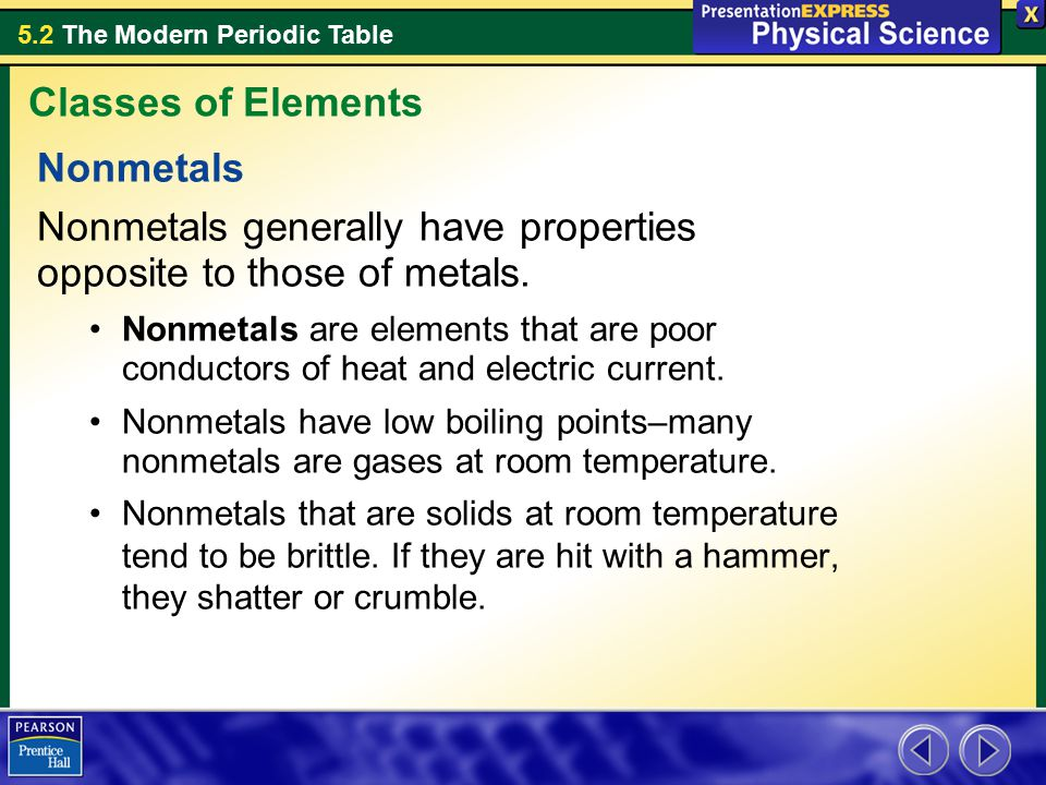 Nonmetals generally have properties opposite to those of metals.