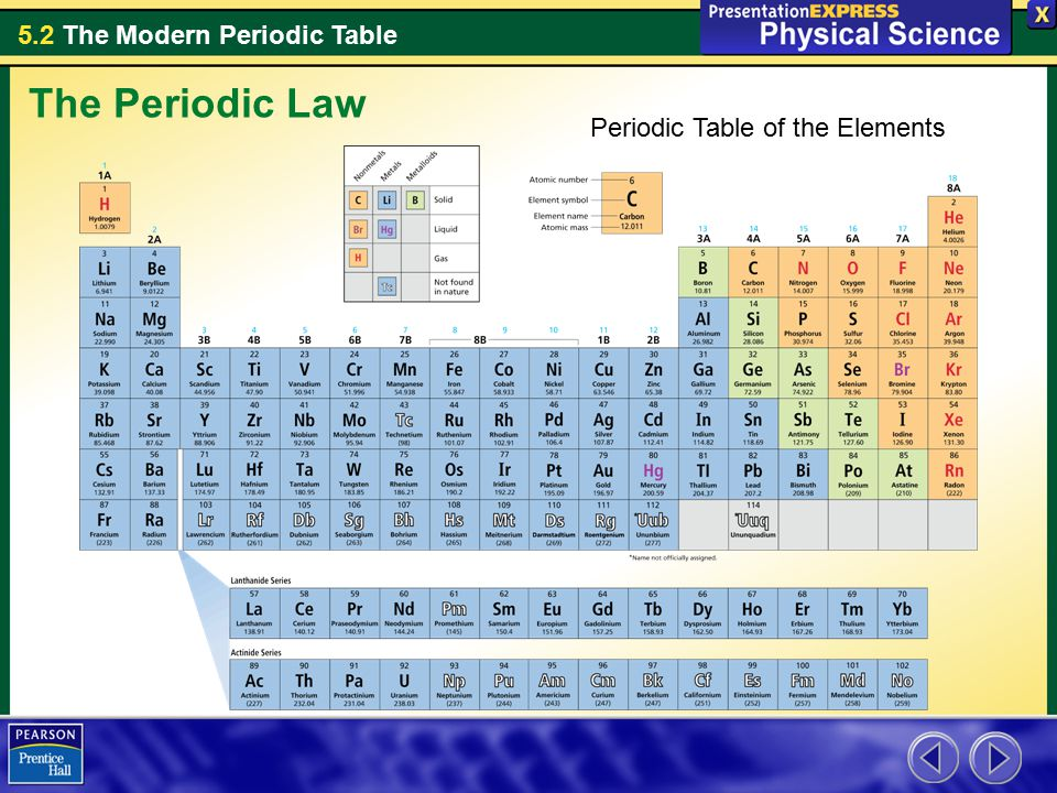 The Periodic Law Periodic Table of the Elements