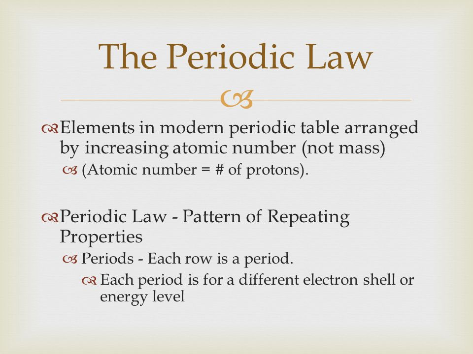 The modern periodic table ppt video online download the periodic law elements in modern periodic table arranged by increasing atomic number not mass urtaz Image collections