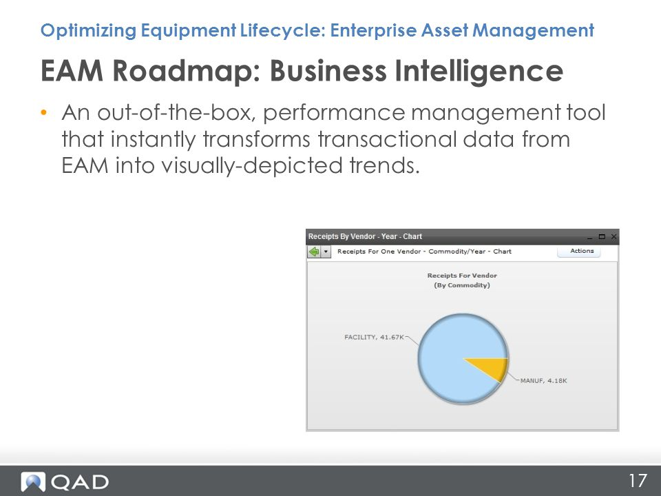 business intelligence roadmap pdf download