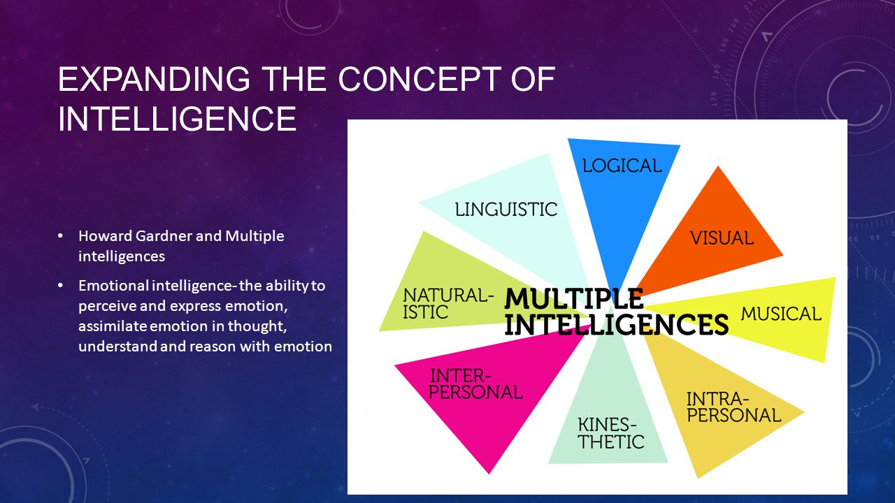 Expanding the concept of intelligence