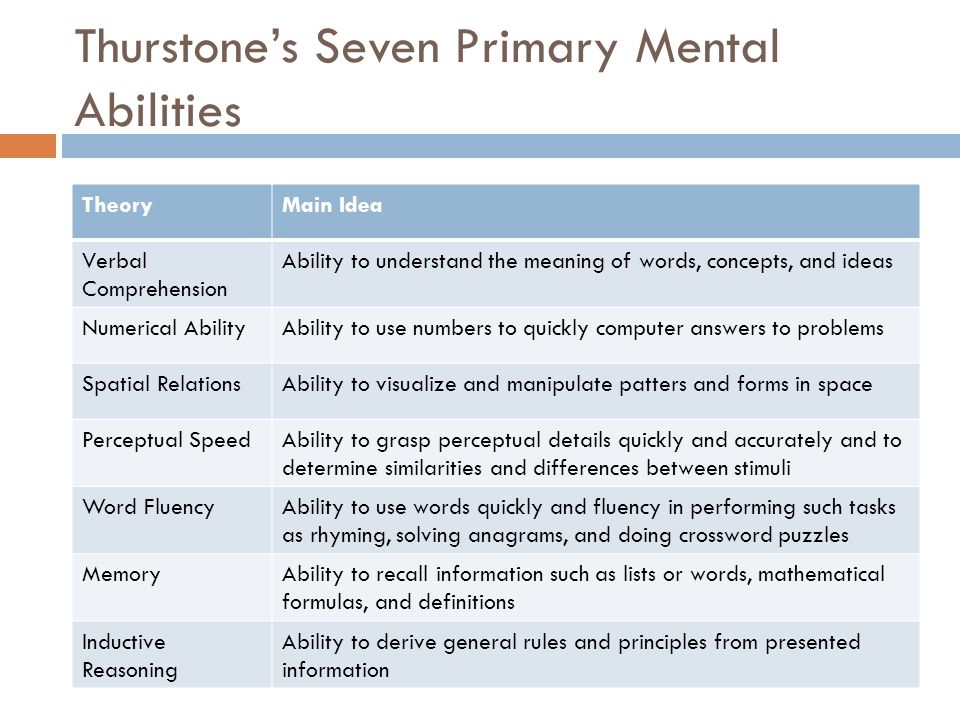thurstones theory of primary mental abilities