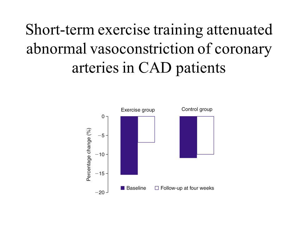 Short-term exercise training attenuated abnormal vasoconstriction of coronary arteries in CAD patients