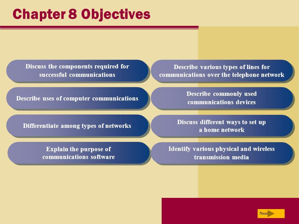 Chapter 8 Objectives Discuss the components required for successful communications.