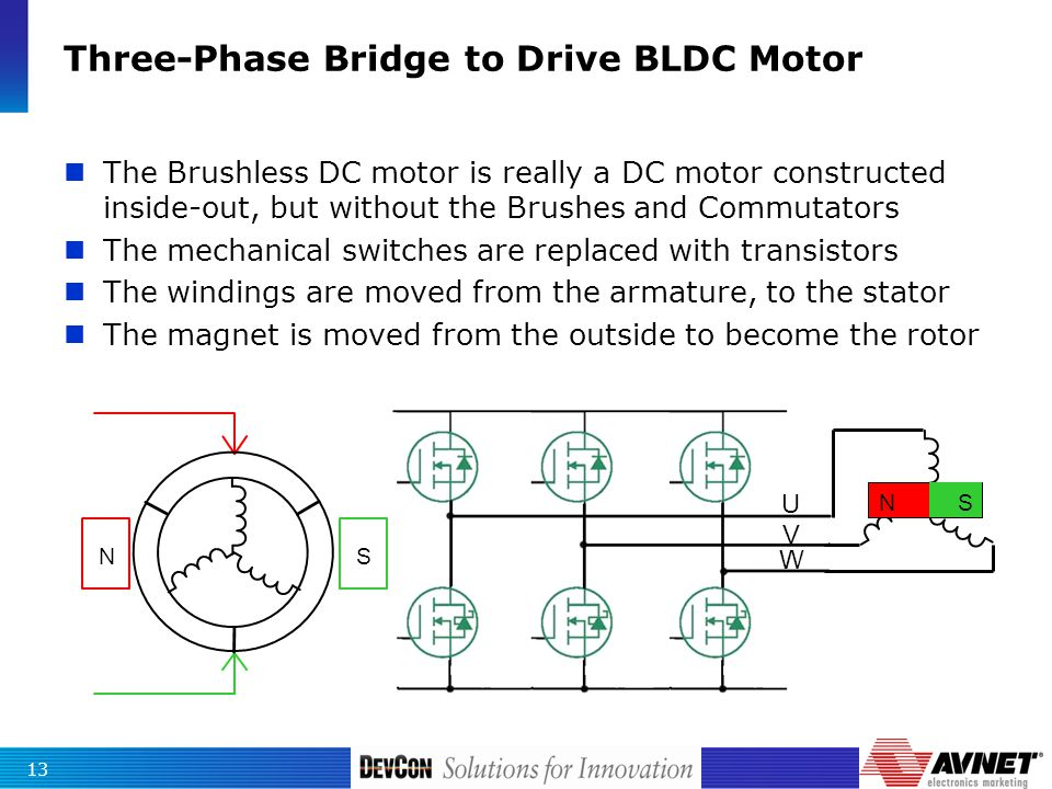 ID 610C: Introduction to BLDC Motor Control - ppt download