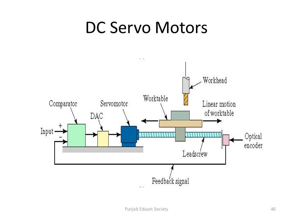 control components er  h s  dhaliwal assistant professor