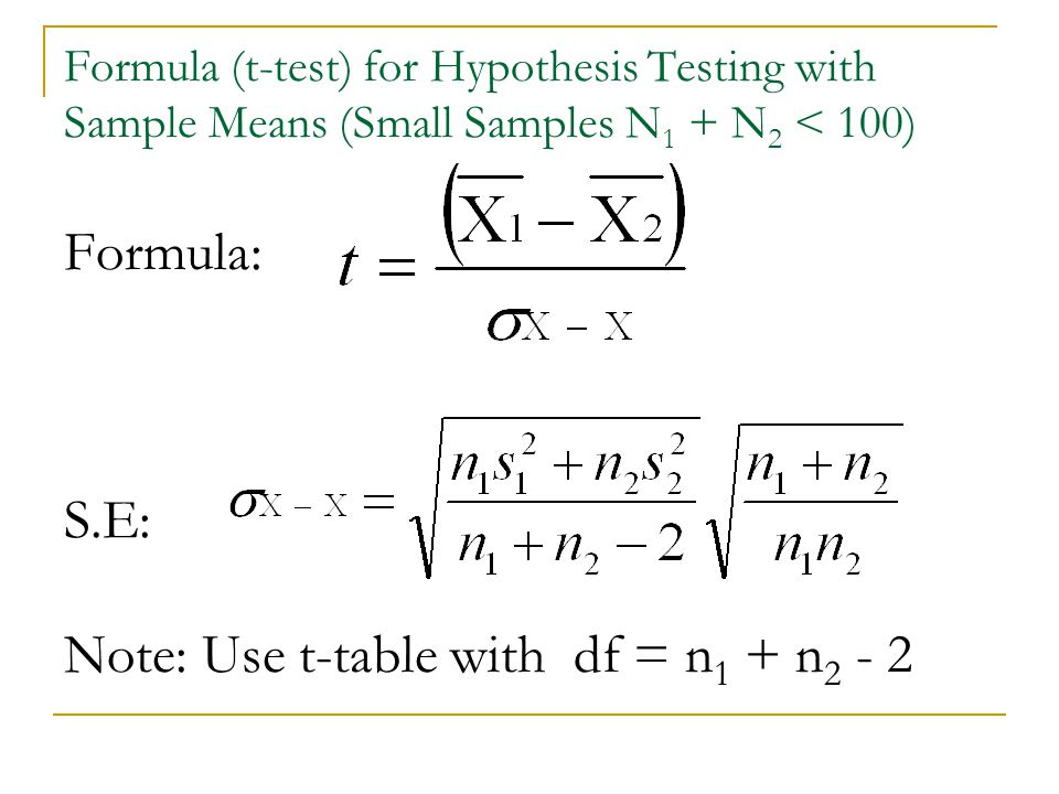 Hypothesis testing: two sample test for means and proportions.