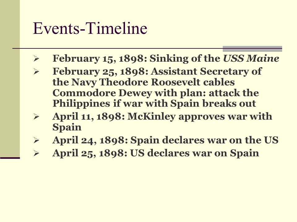 Events-Timeline February 15, 1898: Sinking of the USS Maine