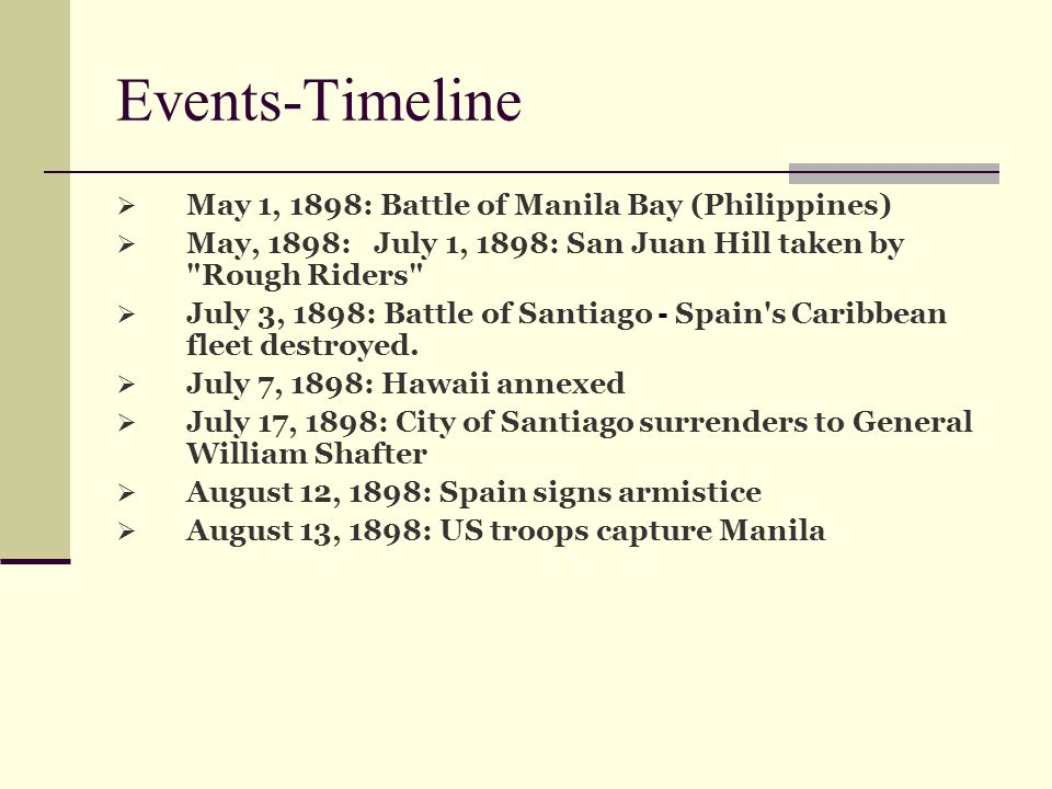Events-Timeline May 1, 1898: Battle of Manila Bay (Philippines)