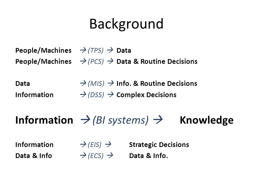 Background Information  (BI systems)  Knowledge
