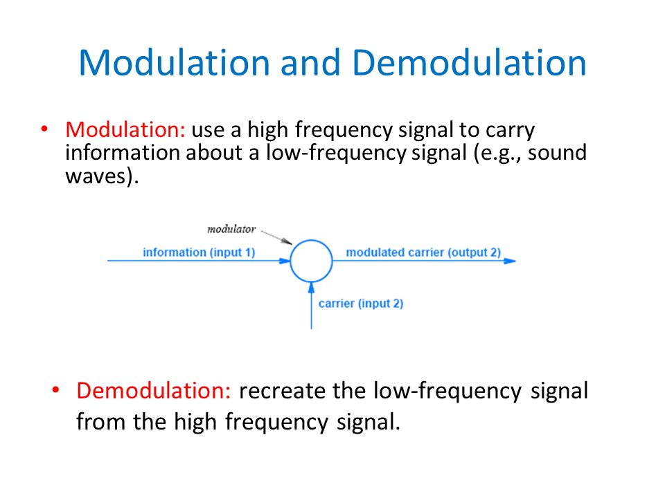 Modulation and Demodulation - ppt video online download