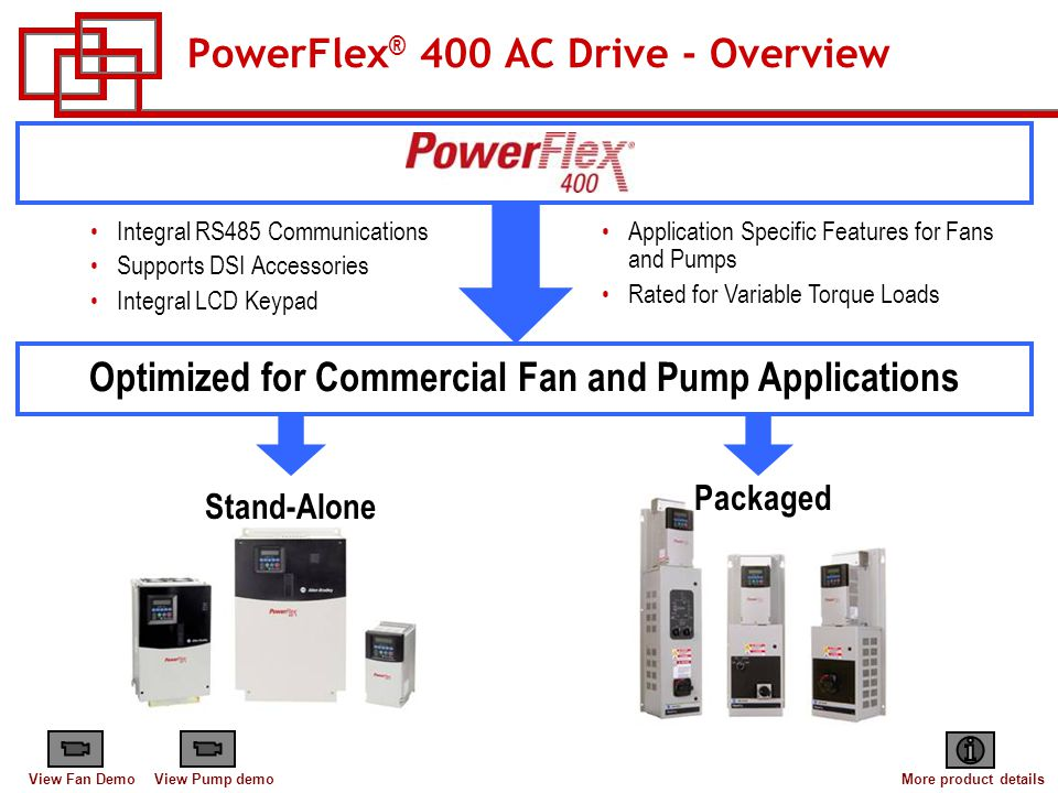 powerflex� 400 ac drive - overview