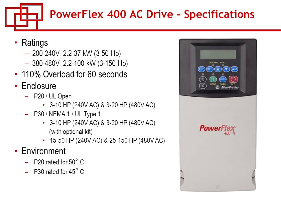 powerflex 400 ac drive - specifications