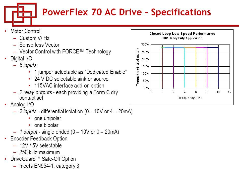course w 53 powerflex ac drives ppt download rh slideplayer com allen bradley powerflex 70 wiring diagram PowerFlex 70 Wiring Motor Diagram
