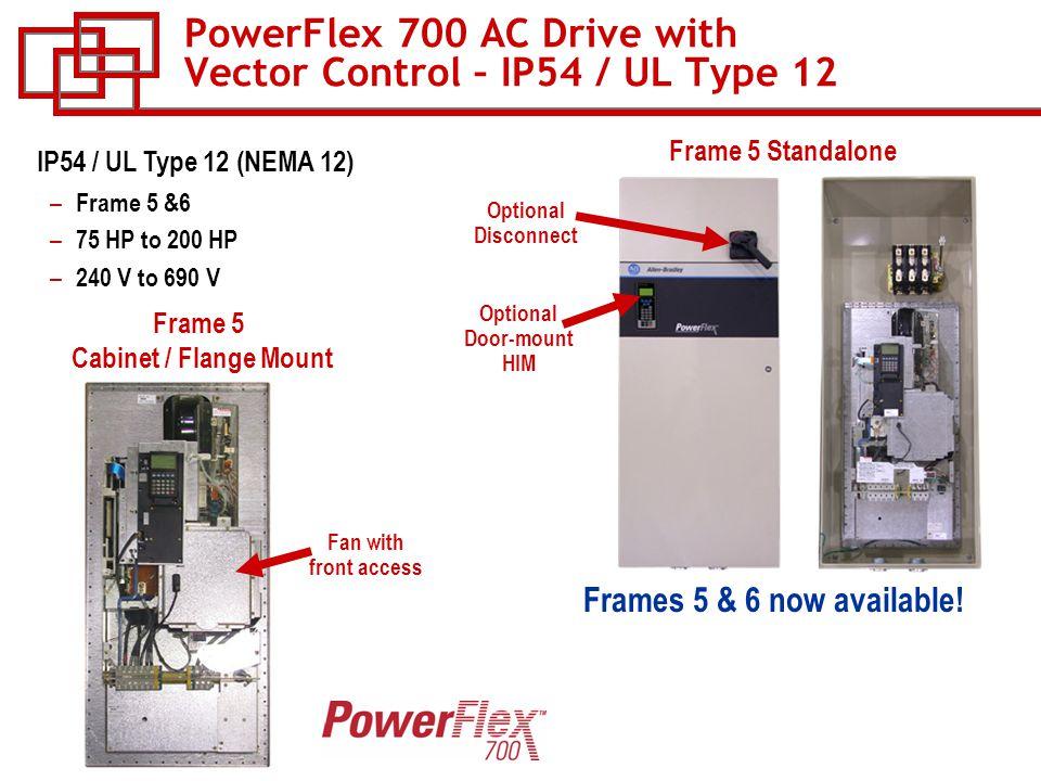 Course W 53 Powerflex Ac Drives Ppt Download