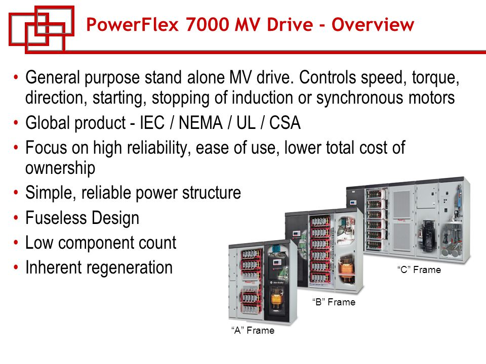 Course # W 53 PowerFlex AC Drives - ppt download