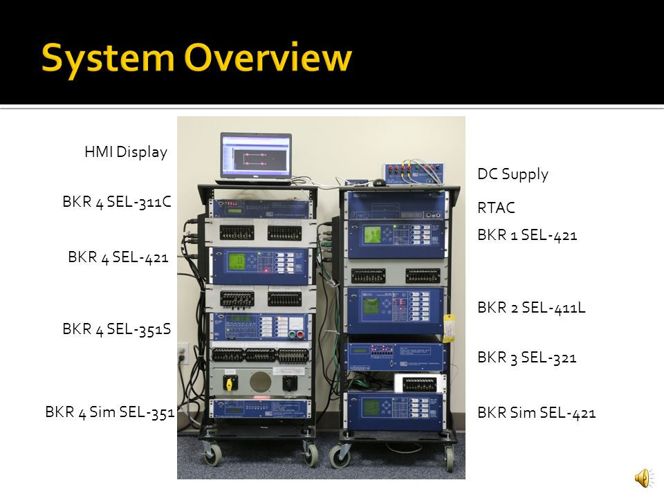 Control and status of simulated breakers using hmi ppt video system overview hmi display dc supply bkr 4 sel 311c rtac ccuart Image collections