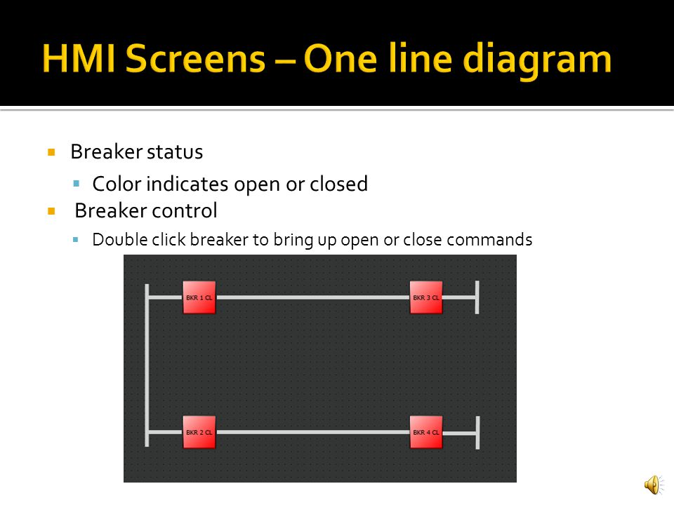 Control and status of simulated breakers using hmi ppt video hmi screens one line diagram ccuart Image collections