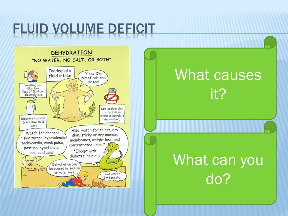 Fluid Electrolytes Acid Base Imbalances Chapter Ppt Download