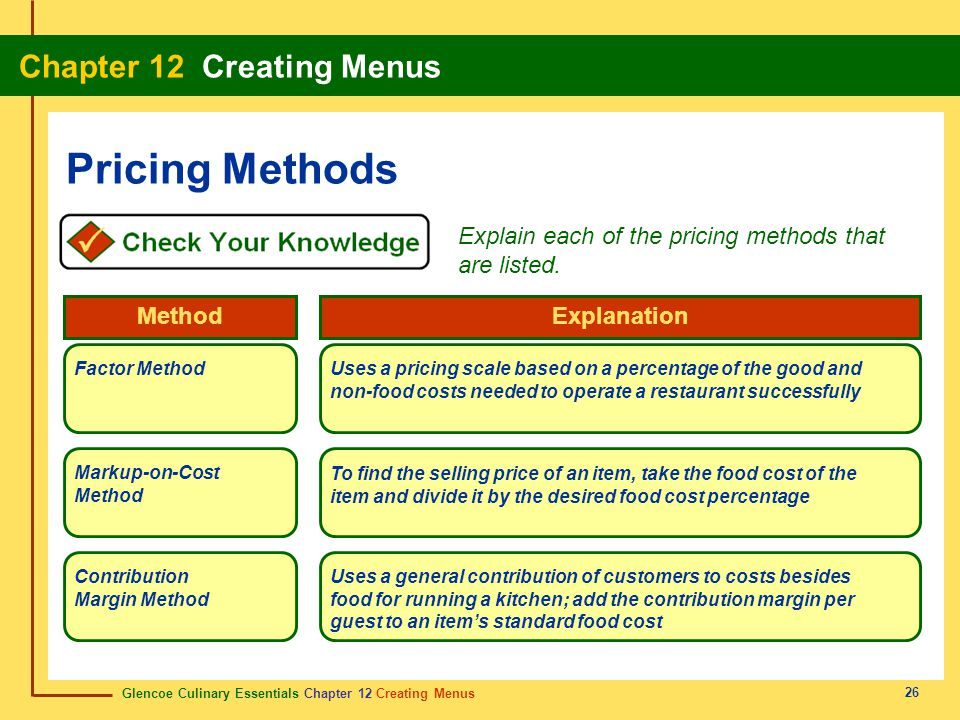 Pricing Methods Explain each of the pricing methods that are listed.