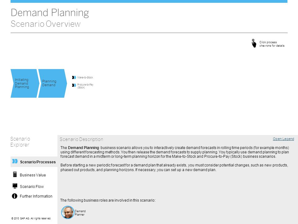 Demand Planning Scenario Overview - ppt download