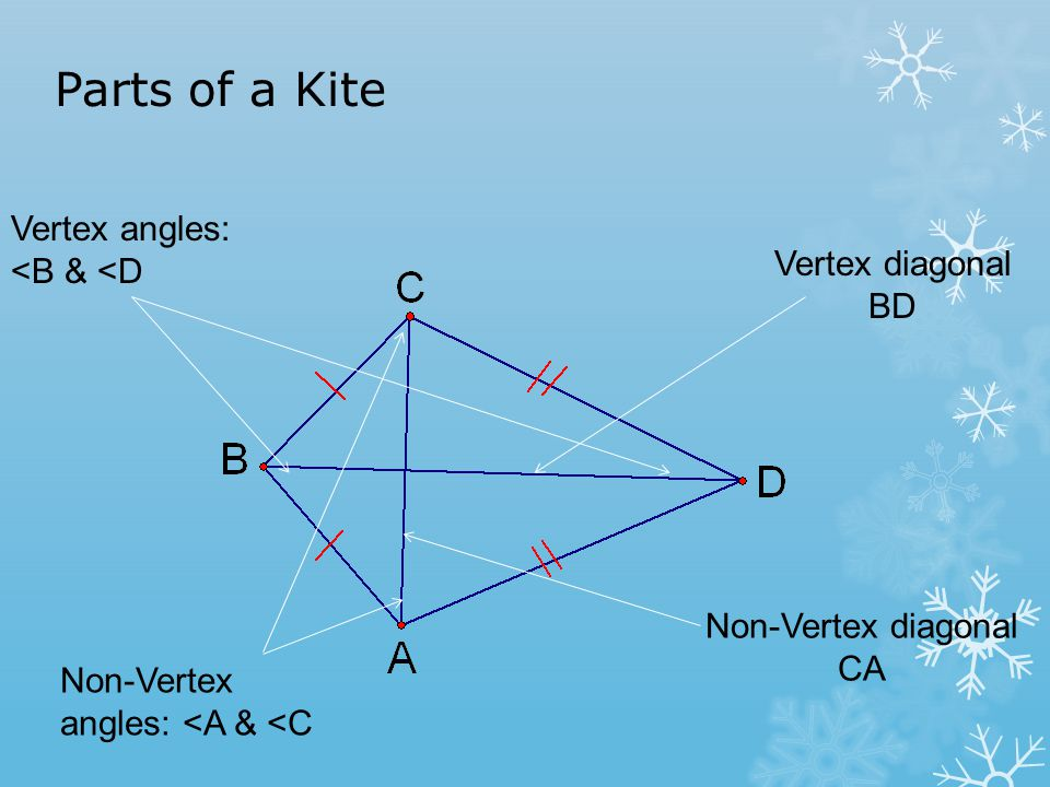 Lesson 53 Trapezoids And Kites Ppt Video Online Download