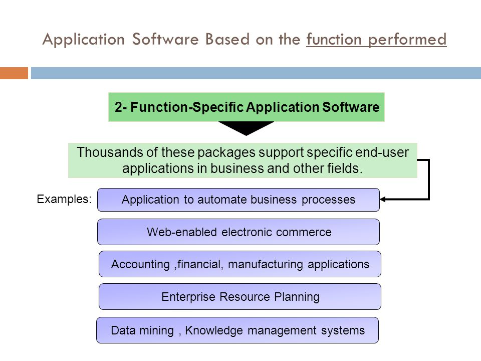 Application software examples and functions
