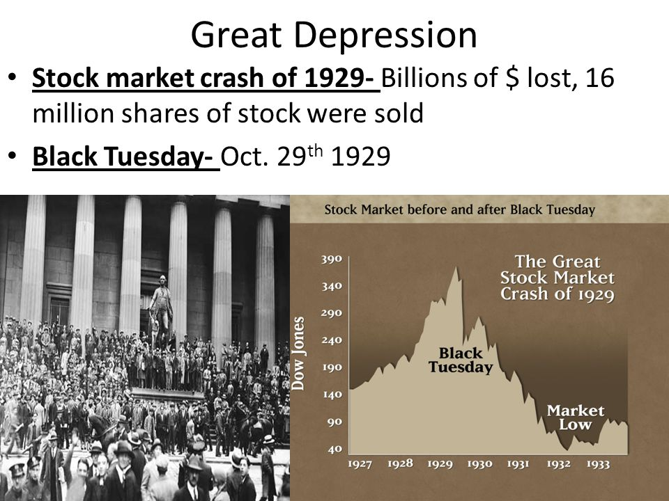 stock market crash as the cause of One major cause of the stock market crash of 1929 was the uneven distribution of wealth many inventions, such as the assembly line, allowed for the mass production of goods along with these inventions, the government also aided business throughout the 1920's.