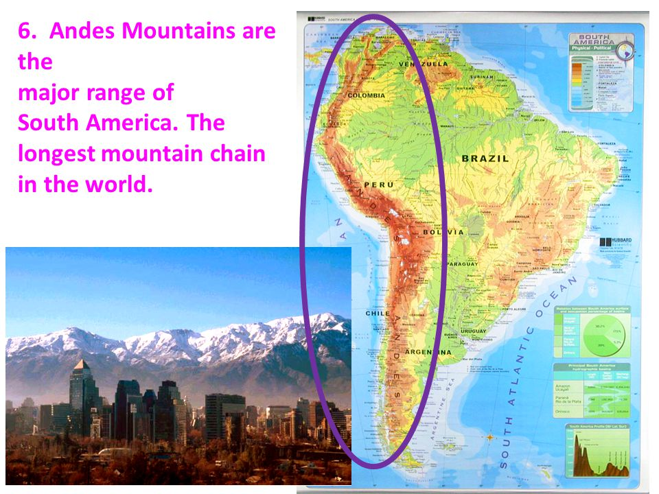 Mountains & Major Landforms - ppt video online download