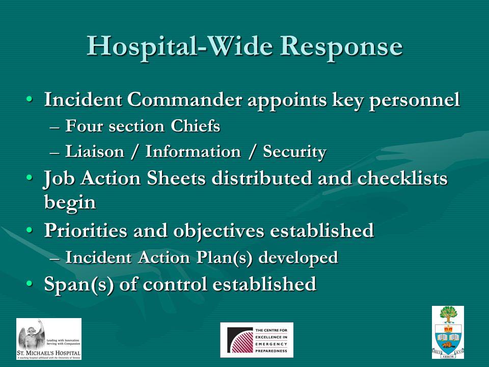 Hospital Incident Management System - ppt download