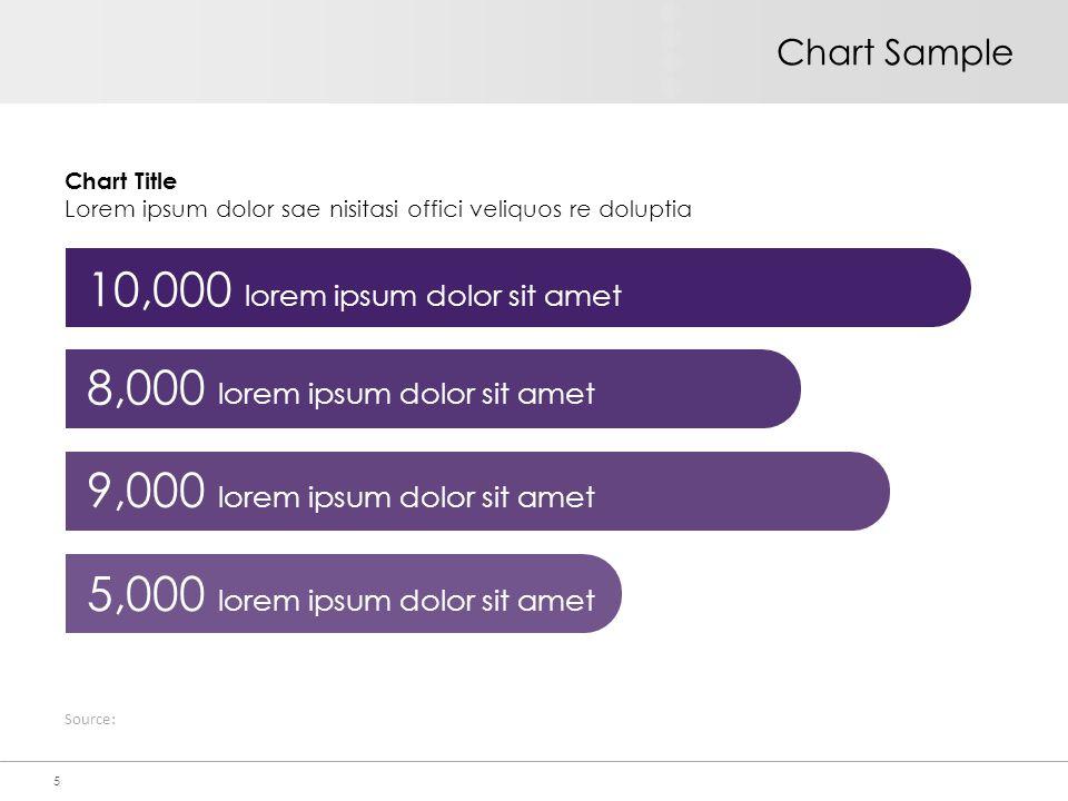 Lorem ipsum (sample project) | skillshare projects.