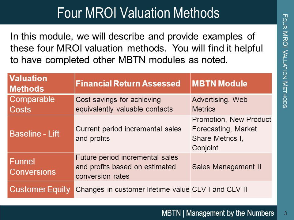 Marketing Return On Investment Mroi Ppt Video Online Download