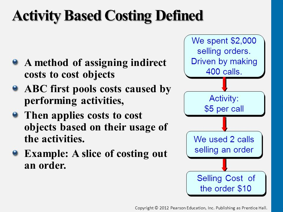 design of an activity based costing Activity-based costing, or abc, is a costing method based on activities that occur in the production process it is based on two key concepts: products require activities and activities consume resources.