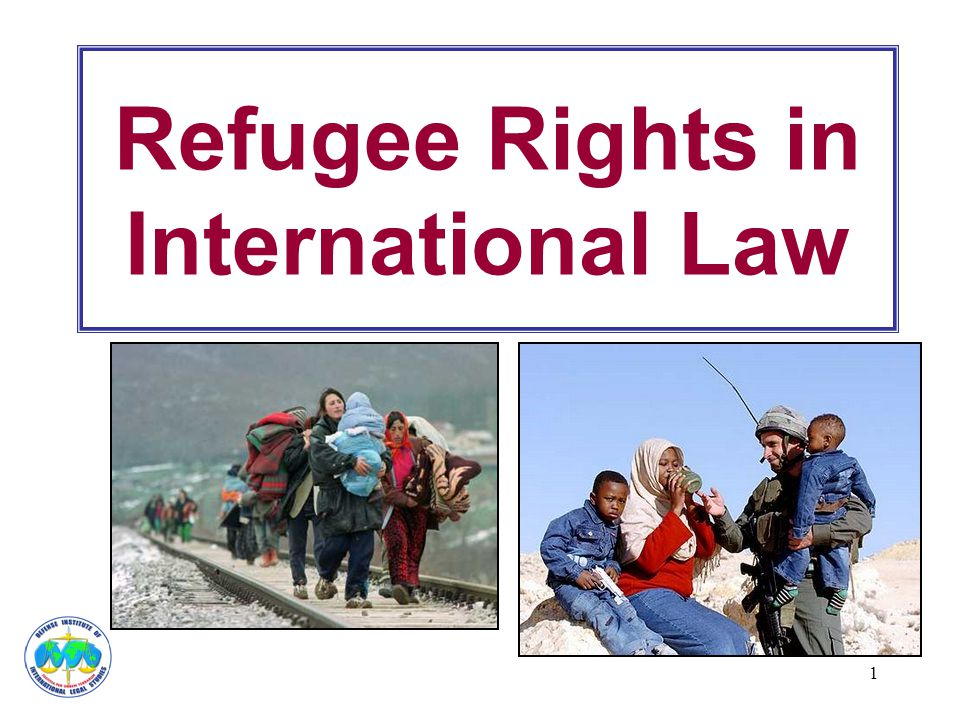 Refugee Rights in International Law