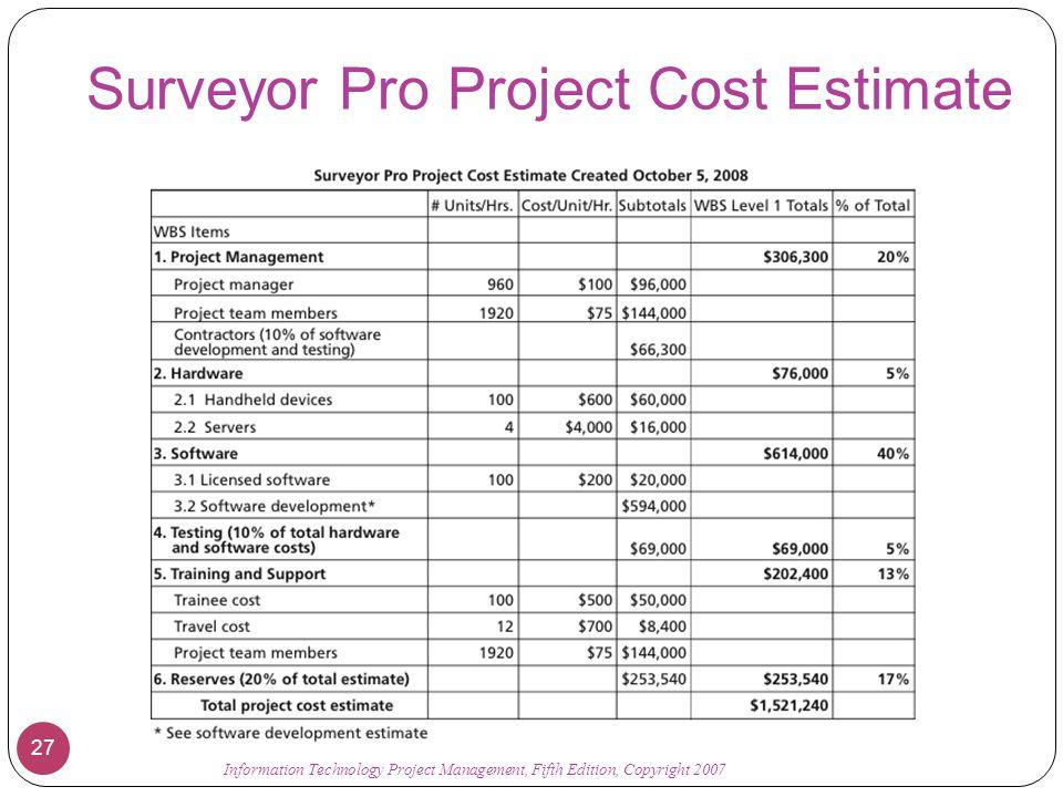 Ballpark estimate in project management