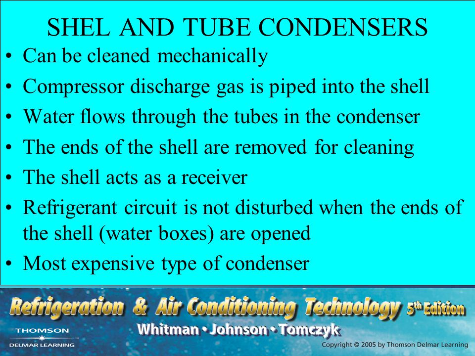 SHEL AND TUBE CONDENSERS