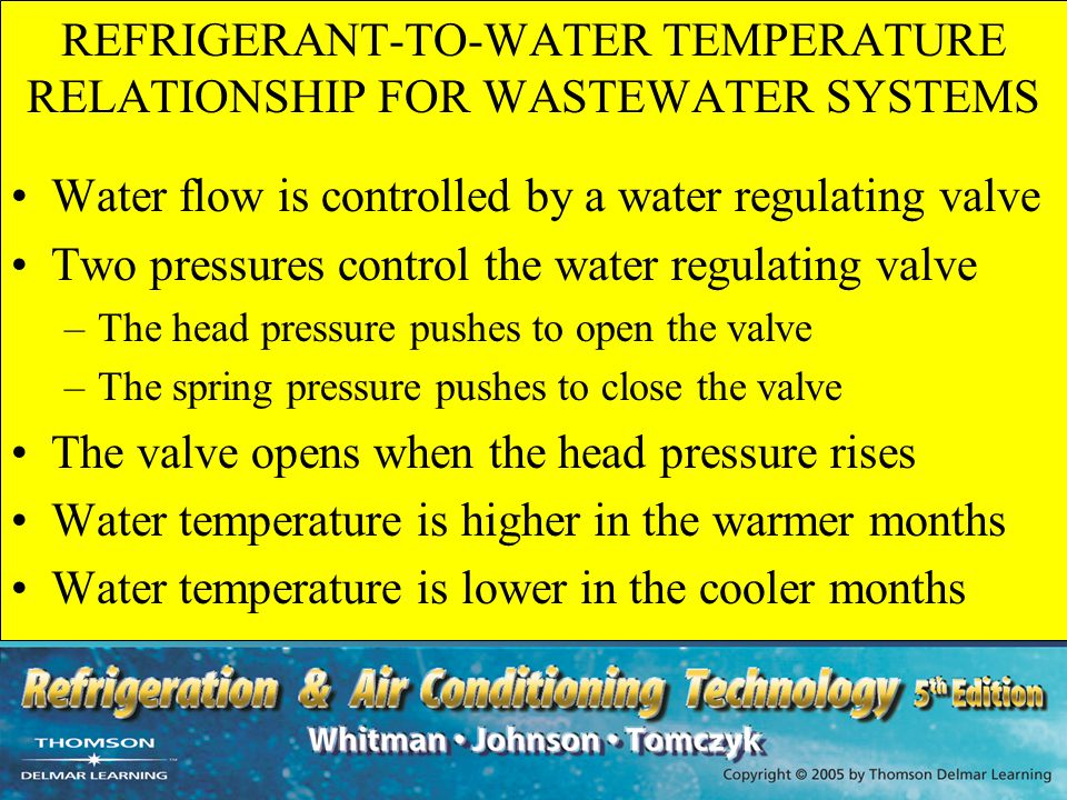 REFRIGERANT-TO-WATER TEMPERATURE RELATIONSHIP FOR WASTEWATER SYSTEMS
