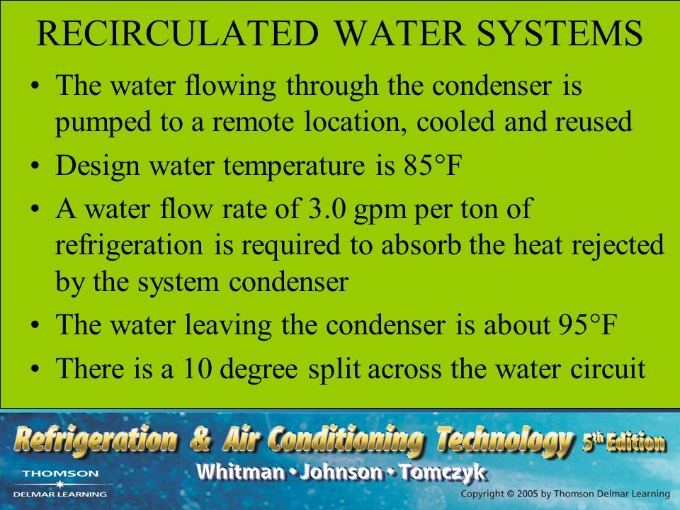 RECIRCULATED WATER SYSTEMS
