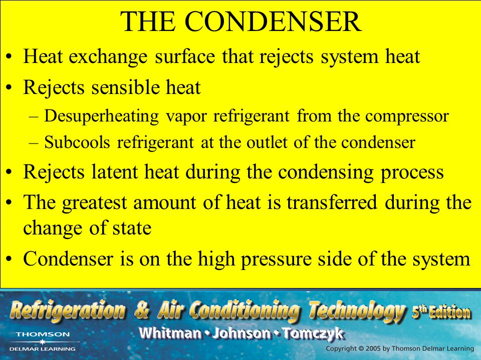 THE CONDENSER Heat exchange surface that rejects system heat