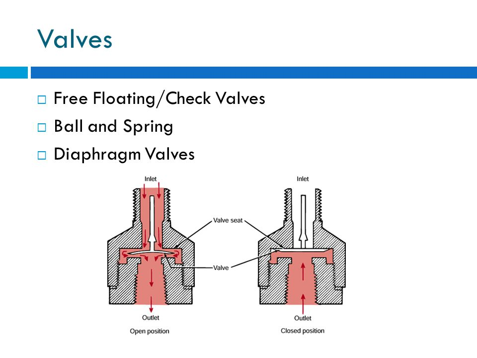 The anesthesia gas machine ppt video online download 3 valves free floatingcheck valves ball and spring diaphragm valves ccuart Choice Image