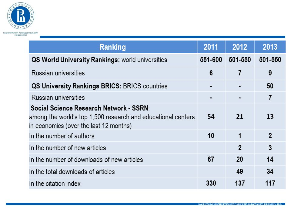 Pictures about social science research network ranking