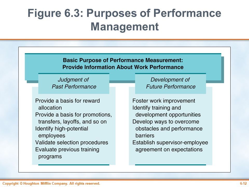 Goal Setting Performance Management And Rewards Ppt Video Online