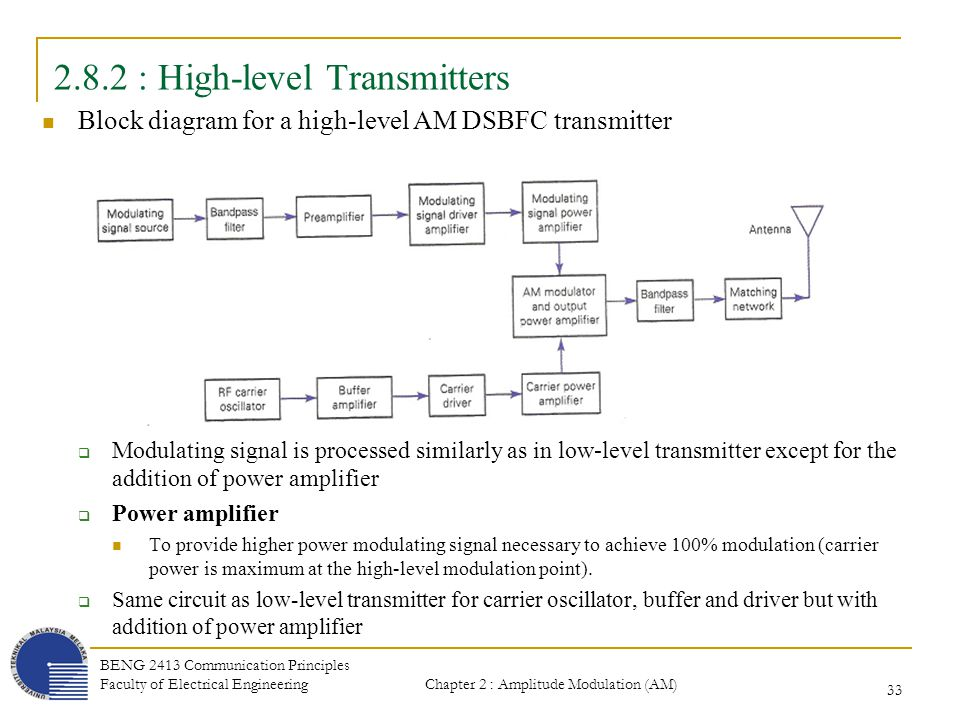 block diagram of a high level modulation wiring diagram high level process flow diagram chapter 2 amplitude modulation (am) transmission and reception2 8 2 high level transmitters