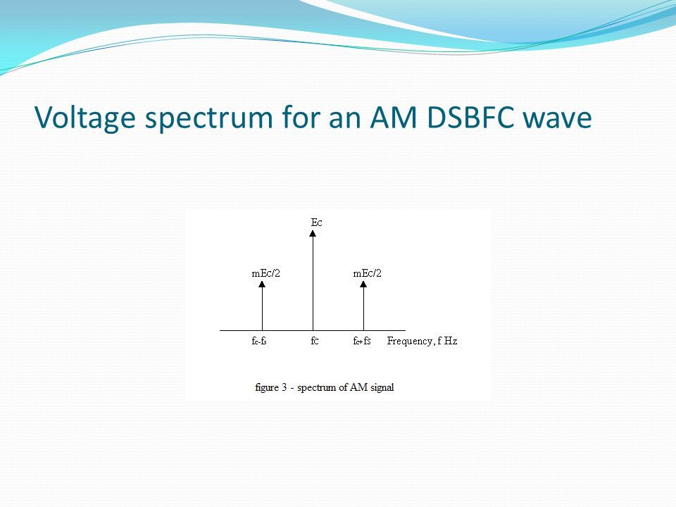 Voltage spectrum for an AM DSBFC wave