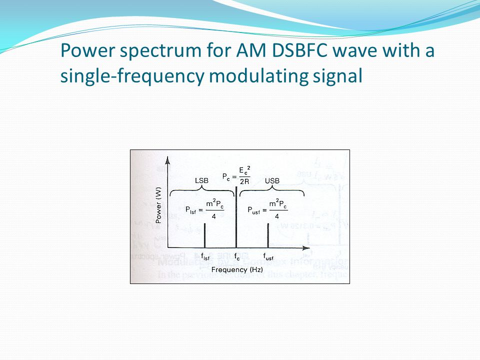 Power spectrum for AM DSBFC wave with a single-frequency modulating signal