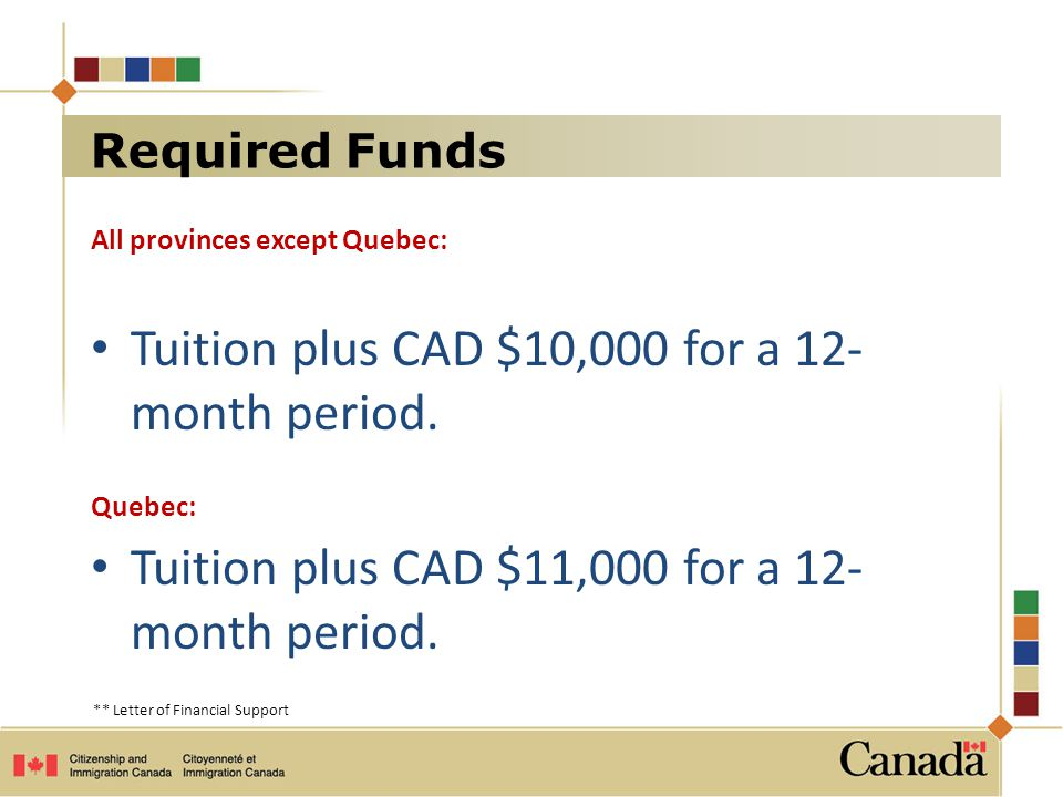 Tuition plus CAD $10,000 for a 12- month period.