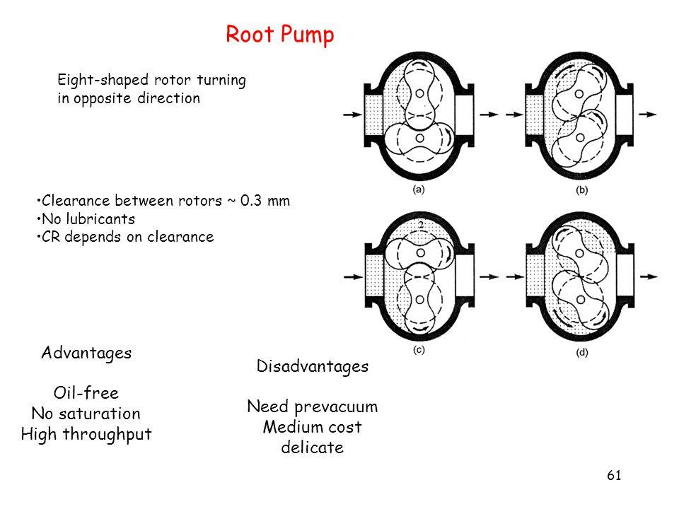 Vacuum Pumps And Hardware