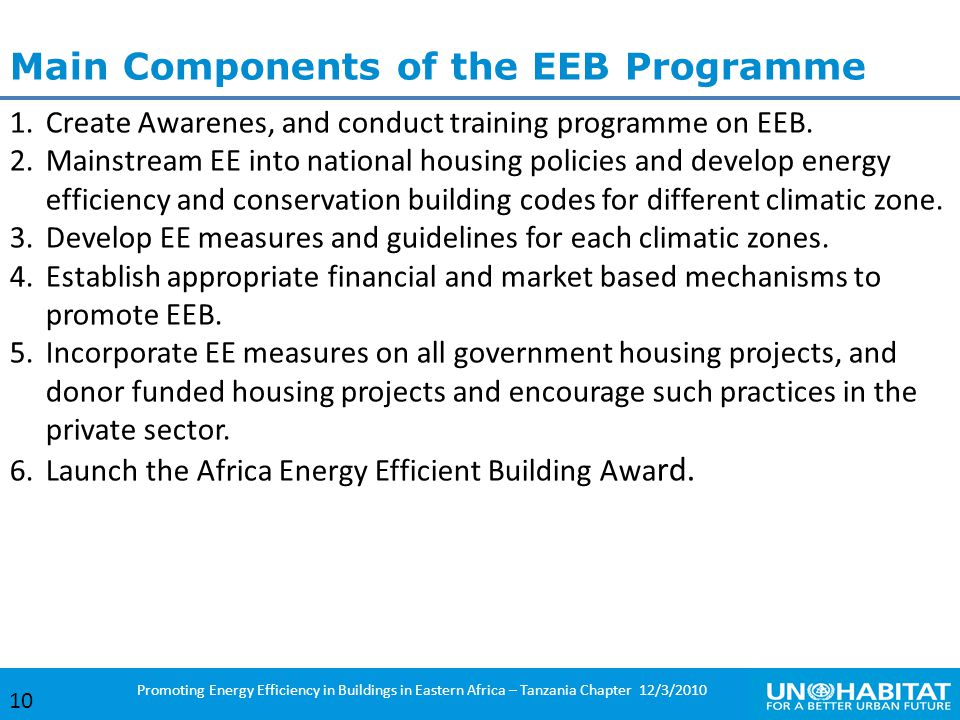 Main Components of the EEB Programme