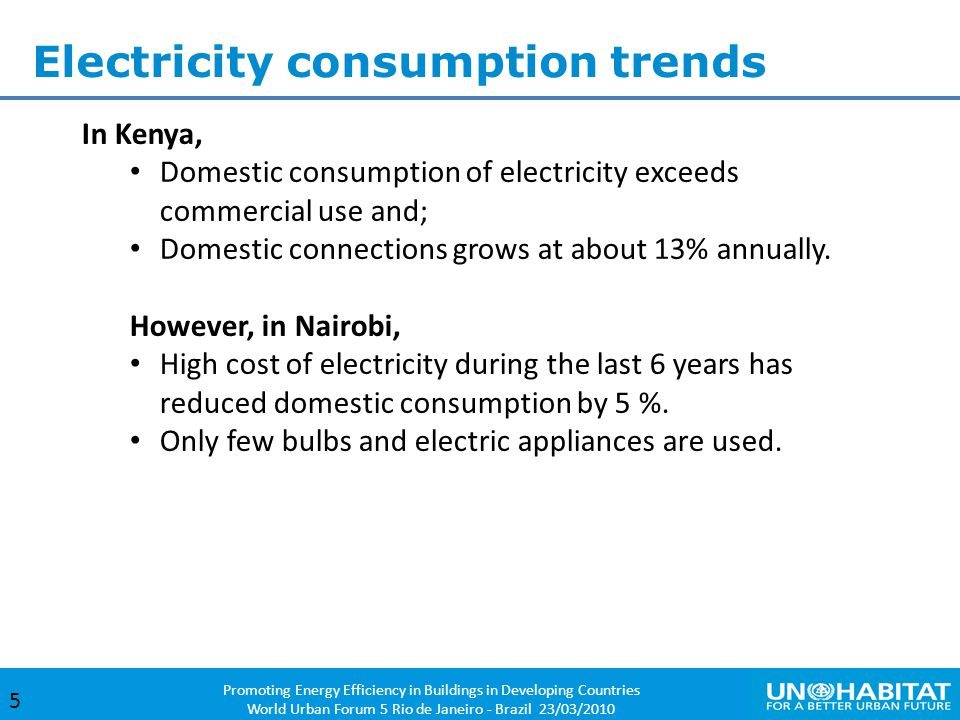 Electricity consumption trends